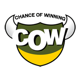 COW-Chance of Winning-logo